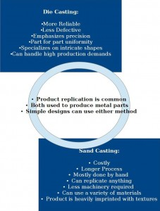 die-casting-and-sand-casting