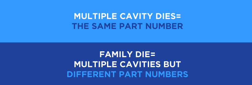 2-MultipleVsFamily