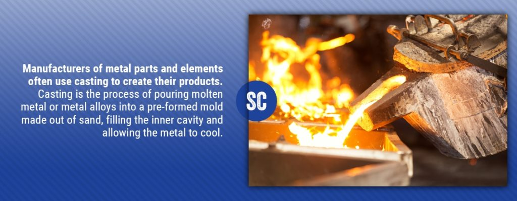 What is Sand Casting